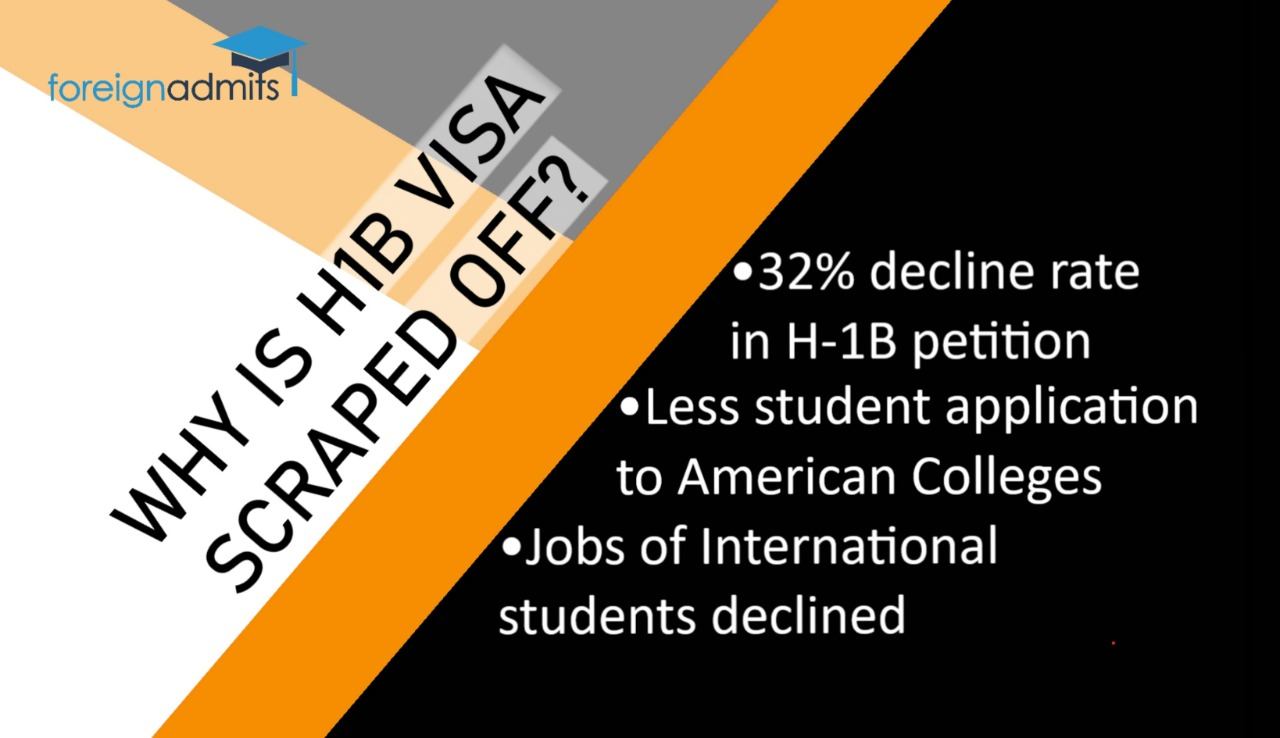 Why Is H-1B visa scraped of?