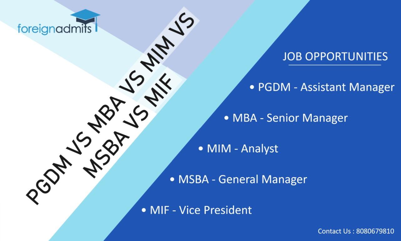 pgdm vs mba vs mim vs msba vs mif
