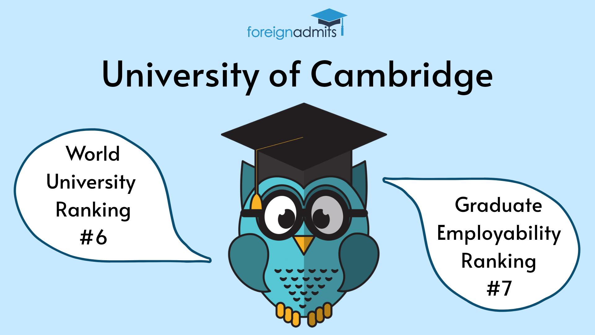 University of Cambridge Rankings